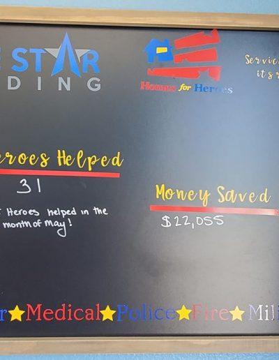 Blue Star Lending Monthy KPI Board